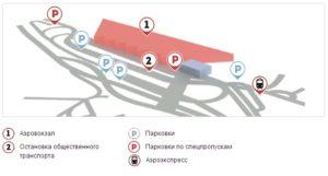 Схема парковок а/п Адлер
